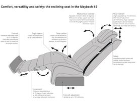 Reclining-Rear-Seat-Schematics
