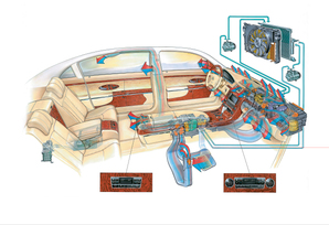 Dual-Climate-Control-System